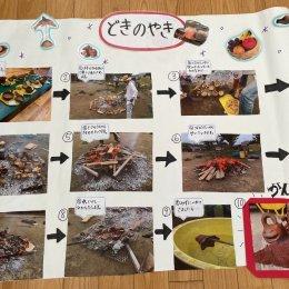 野焼きの工程を説明するポスター